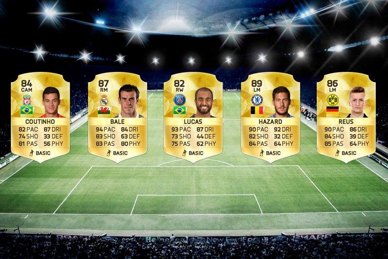 FIFA 16 Top 10 Most Valuable Midfielders