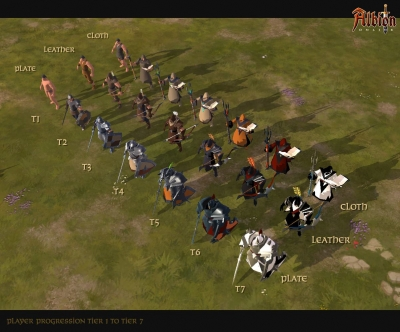 albion online  a view point on its culture