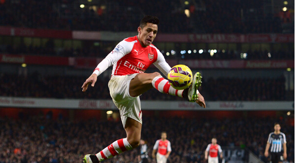 Predicting Every Arsenal Player's Rating For FIFA 16