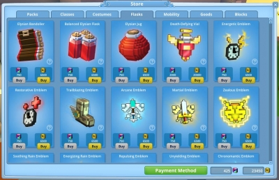 dissatisfied with second gen flasks after trove testing