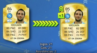 psfifacoins:FIFA 16 Winter upgrades for Serie A player ratings