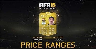 psfifacoins:The Necessary Evil of FUT - Price Ranges