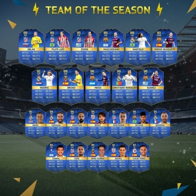 psfifacoins:FIFA 16 Liga BBVA TOTS sees Ronaldo upgraded to a 99 overall rating