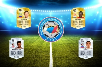psfifacoins:The hidden FIFA 16 Career Mode stars in Russia
