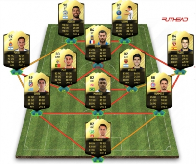 FIFA 17 TOTW 11 Predictions with Man City's Aguero