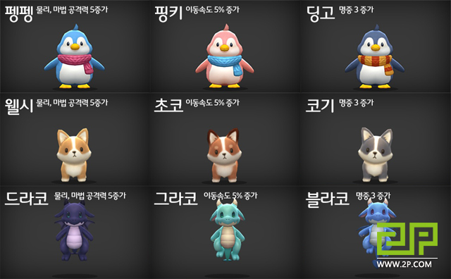 MapleStory 2 Introduced a New Pet System & a High-level Dungeon - ucabal2.com