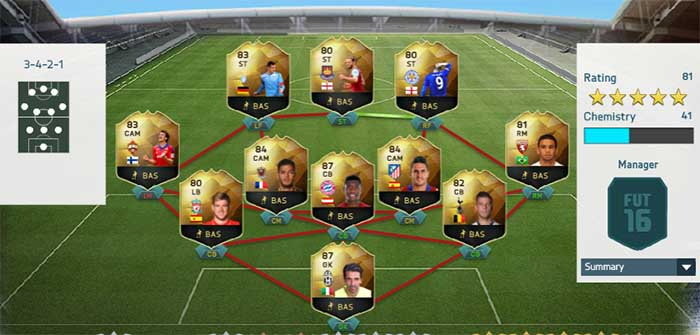 FIFA 16 Ultimate Team – TOTW 31 - ufifa16coins.com
