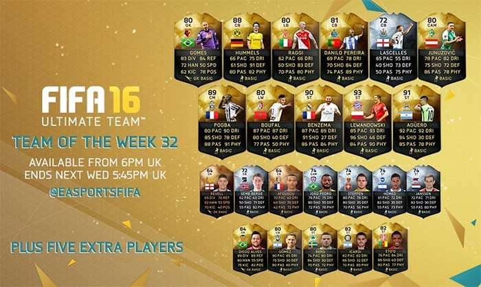 ufifa16coins | FIFA 16 Ultimate Team – TOTW 32