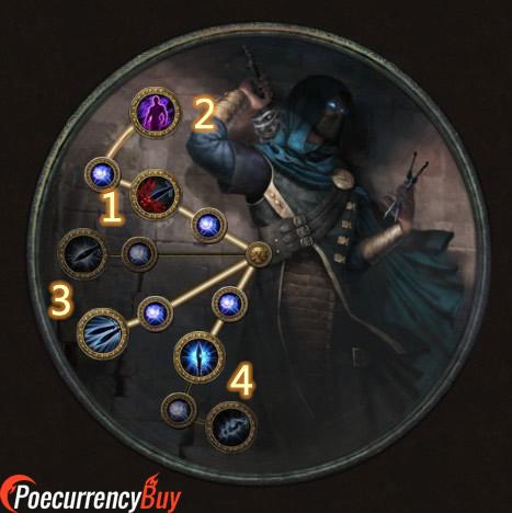 POE 3.5 Shadow Assassin Ascendancy