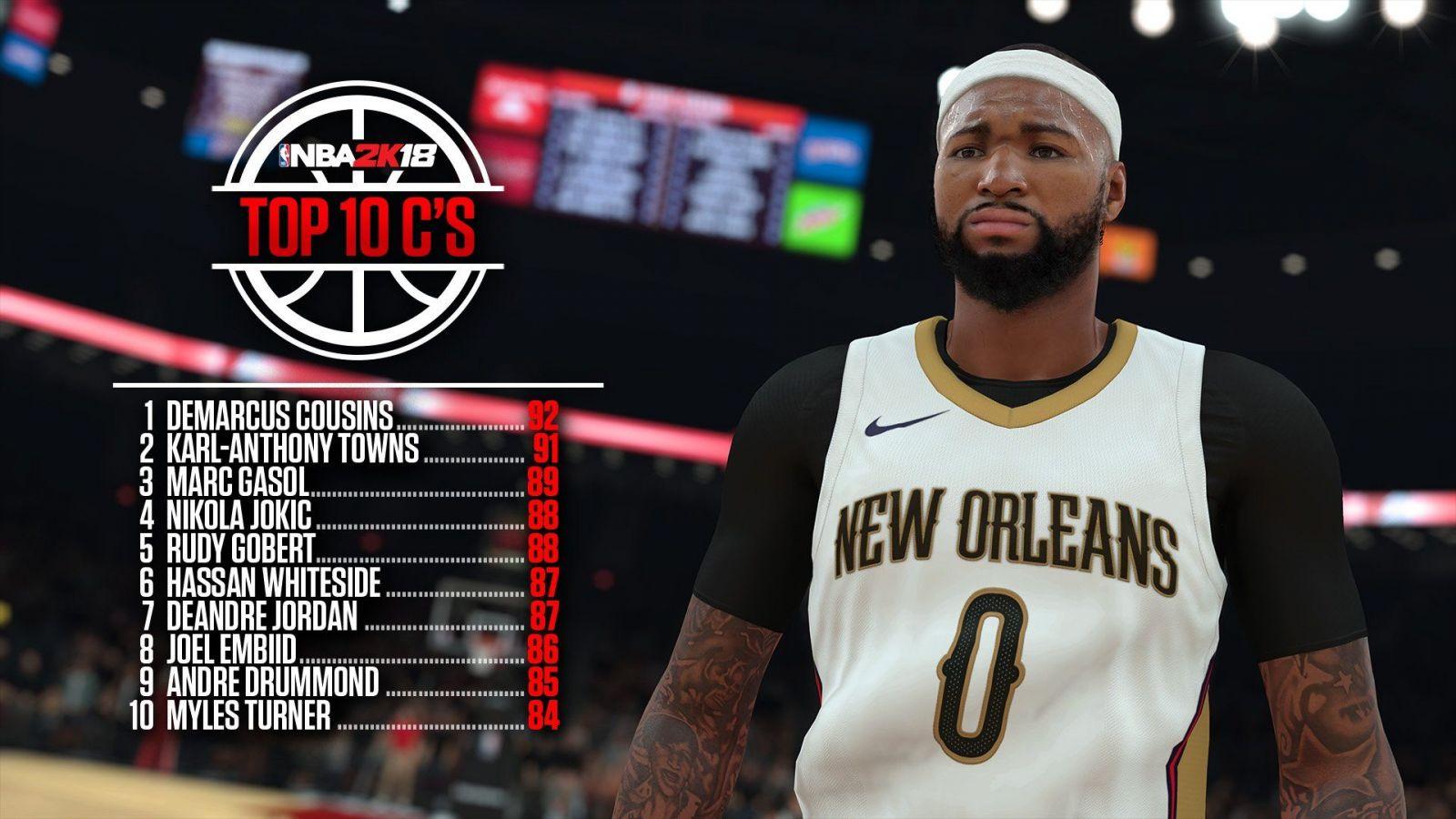 NBA 2K18 top center ratings