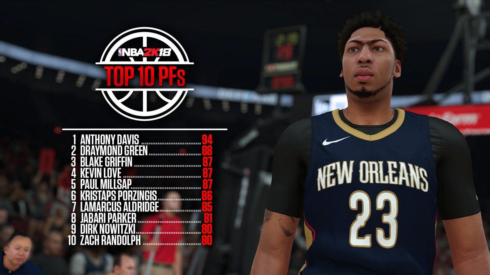 NBA 2K18 top power forward ratings
