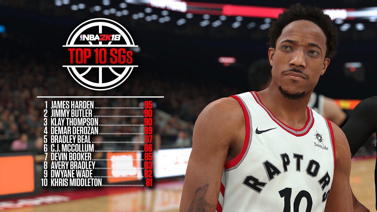 NBA 2K18 shooting guard ratings