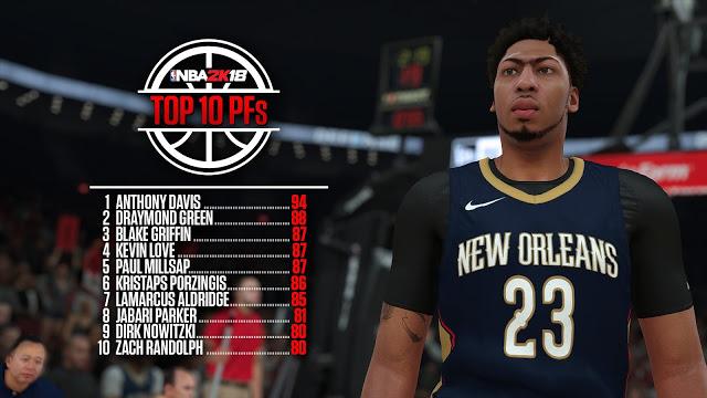 NBA 2K18 Top ten power forward