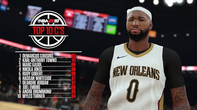 NBA 2K18 top ten center