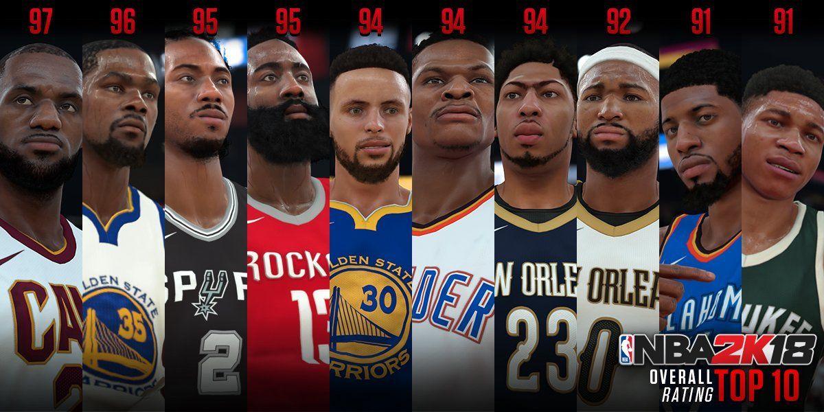 NBA 2K18 Top 10 Players ratings