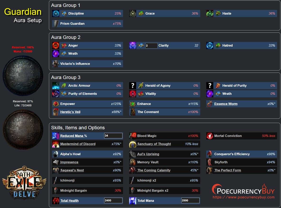 POE 3.4 Guardian Aura Setup