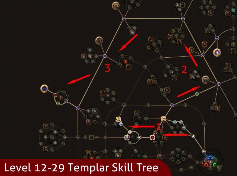 Level 12-29 Skill Tree