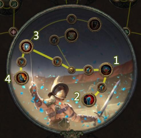 POE 3.5 Duelist Gladiator Starter Sunder Ascendancy