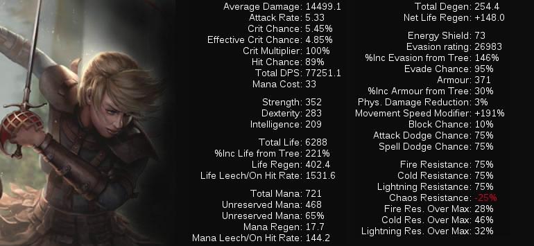 POE 3.5 Ranger Raider Expectations