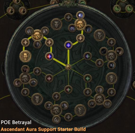 POE Betrayal Ascendant Aura Support Ascendancy Skill