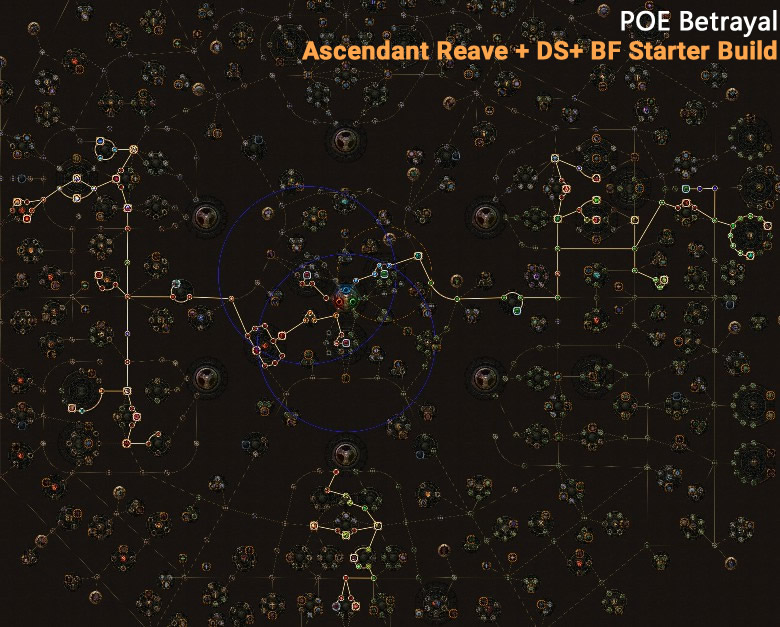 POE Betrayal Ascendant Reave + DS+ BF Skill Tree