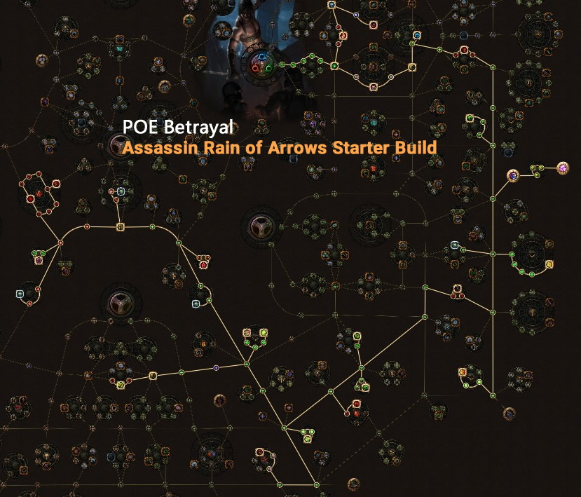POE Betrayal Assassin Rain of Arrows Skill Tree