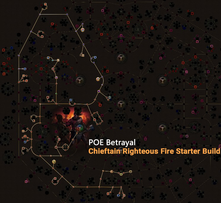 POE Betrayal Chieftain Righteous Fire Skill Tree