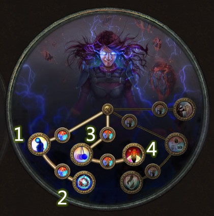POE Betrayal Elementalist Storm Brand Ascendancy Skill