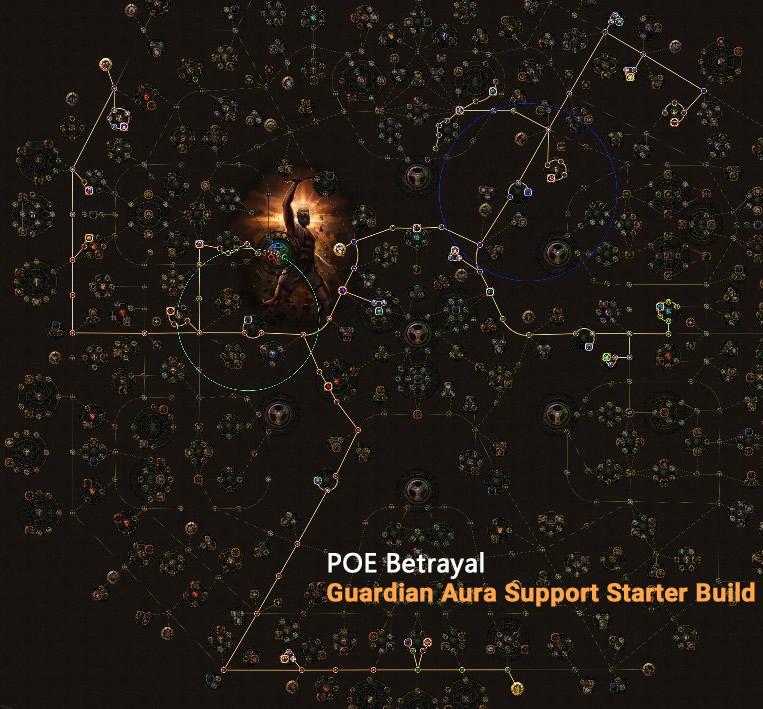 POE Betrayal Guardian Aura Support Skill Tree