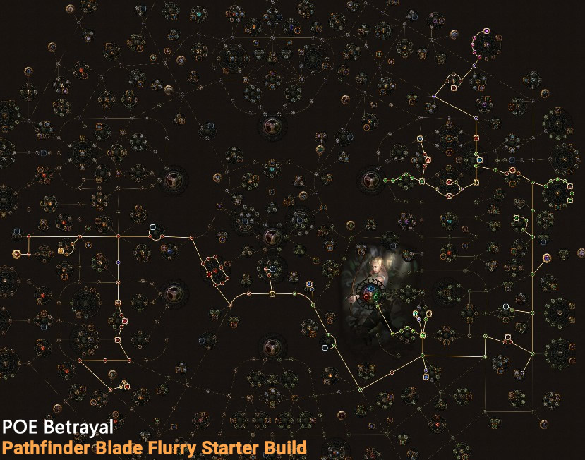 POE Betrayal Pathfinder Blade Flurry Skill Tree