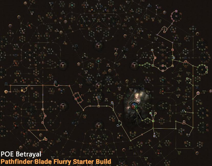 POE Betrayal Pathfinder Blade Flurry Skill Tree