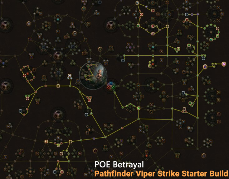 POE Betrayal Pathfinder Viper Strike Skill Tree