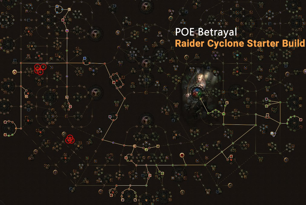 POE Betrayal Raider Cyclone