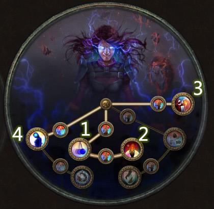 POE 3.5 Witch Elementalist Starter Winter Orb Ascendancy Skill