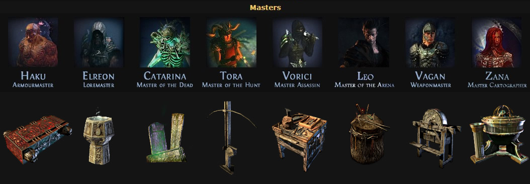 Path Of Exile Masters & Crafting Benches