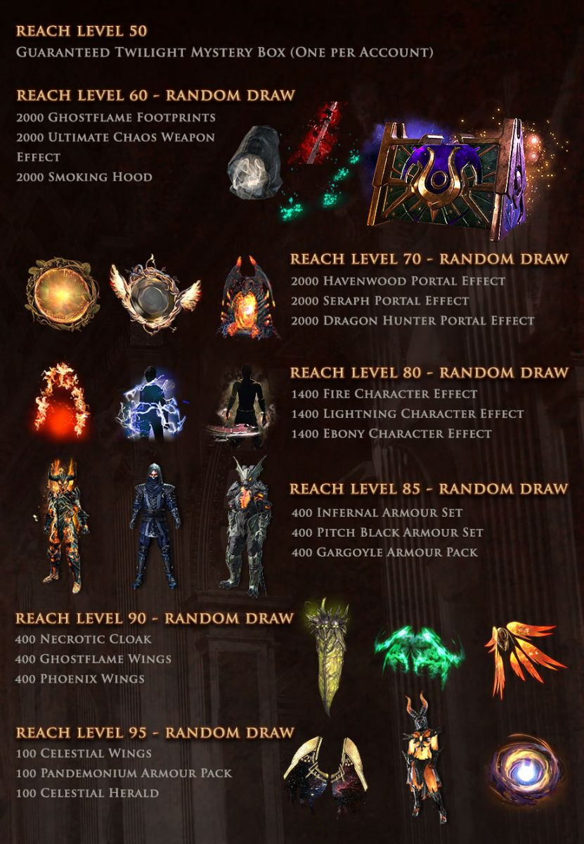 Path of Exile December Event Prizes - Flashback