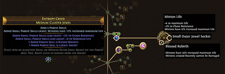 Path of Exile Delirium Cluster Jewels