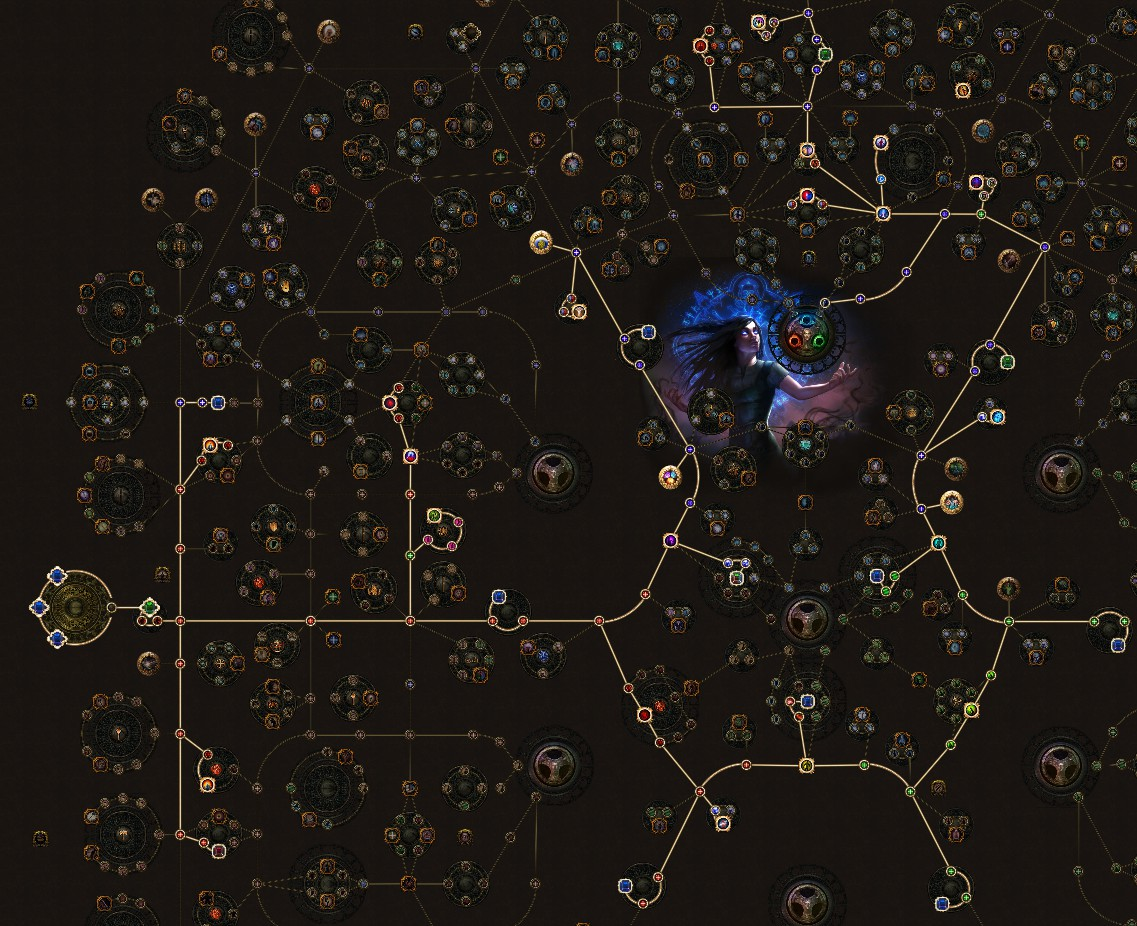 PoE 3.11 Witch Summon Ice Golem Elementalist Skill Tree
