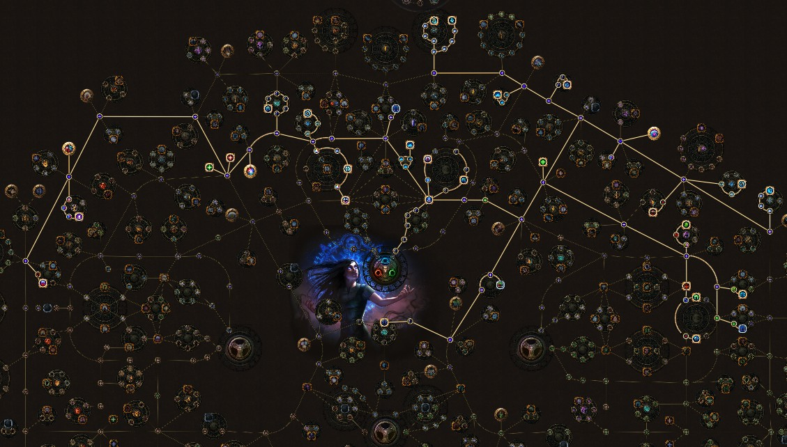 PoE 3.7 Vortex Witch Occultist Skill Tree