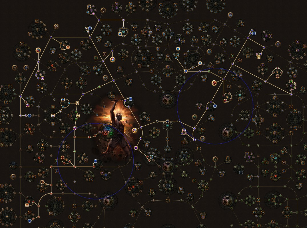 PoE 3.8 Righteous Fire Guardian Passive Skill Tree