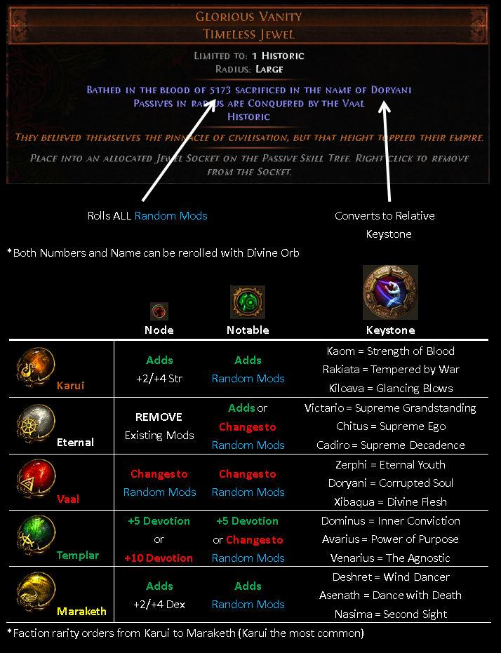 Poe Legion Jewels