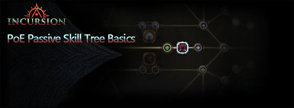 PoE Passive Skill Tree Basics Head