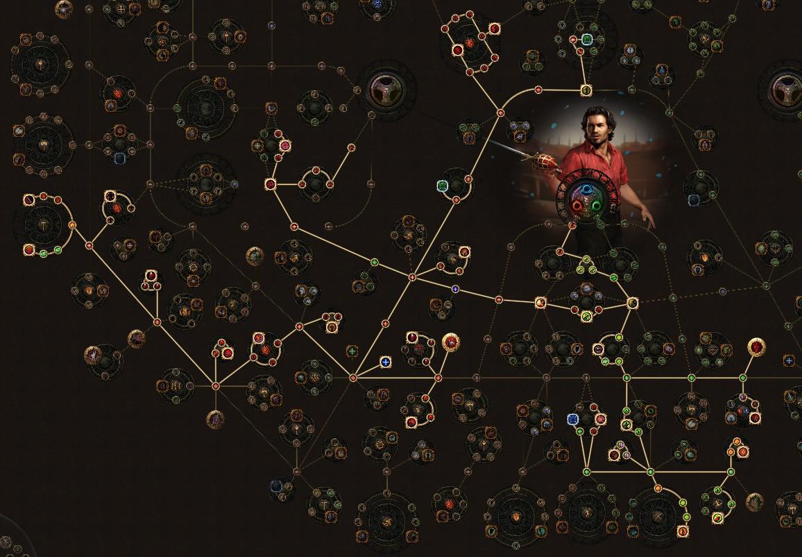 PoE 3.9 Duelist Lacerate Gladiator Skill Tree
