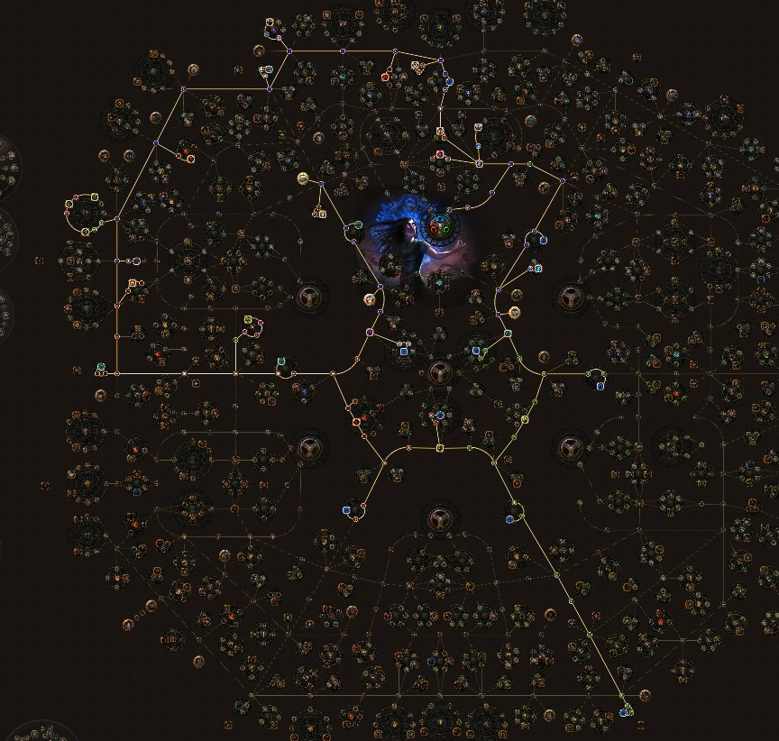 PoE 3.9 Witch Ice Golem Elementalist Skill Tree