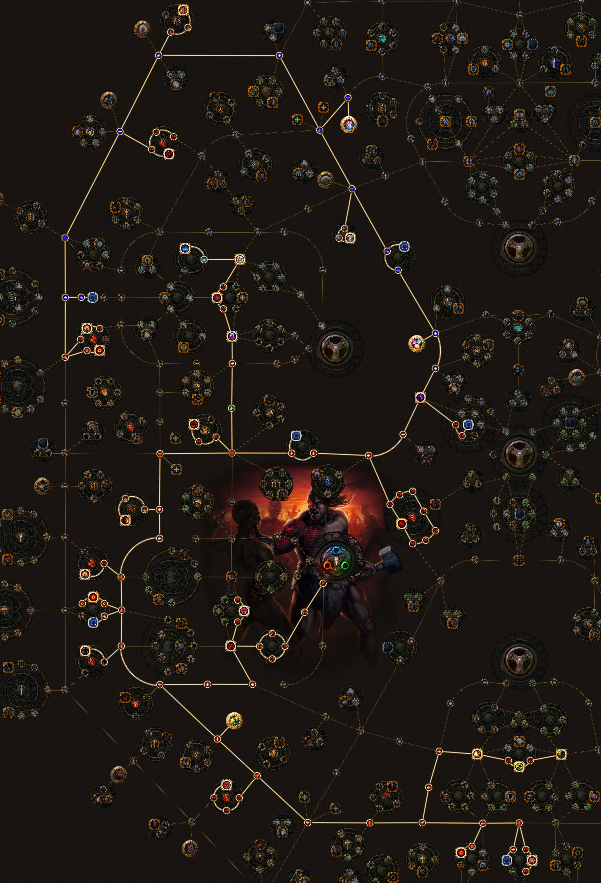 PoE 3.6 Righteous Fire Chieftain Passive Skill Tree