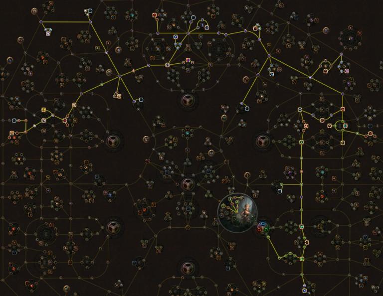PoE 3.6 Vaal Spark Storm Call Pathfinder Passive Skill Tree