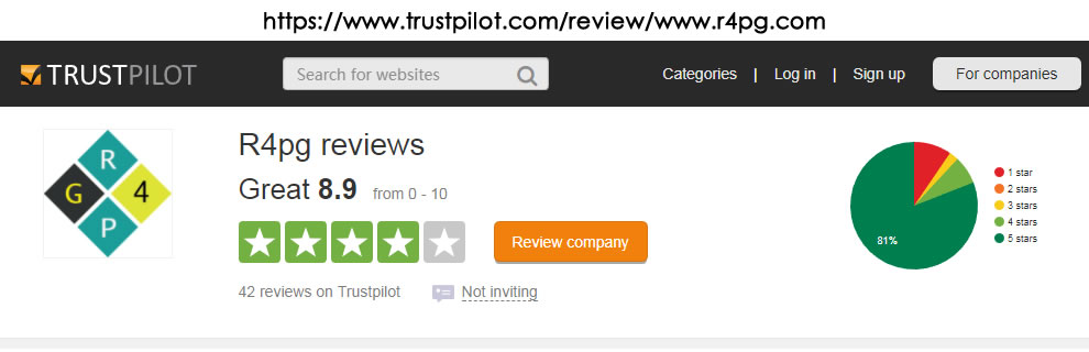 R4PG Reviews in Trustpilot