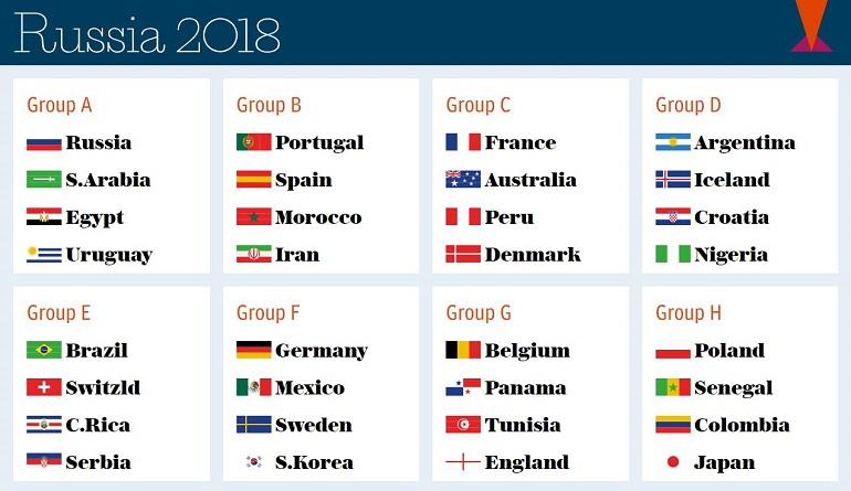 Russia 2018 Group
