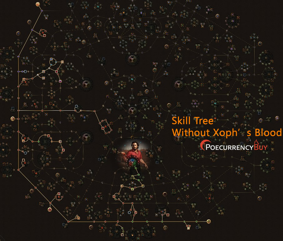 Skill Tree Without Xoph's Blood