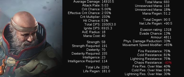 POE 3.4 Templar Inquisitor Cyclone Build - Fast Clear ...
